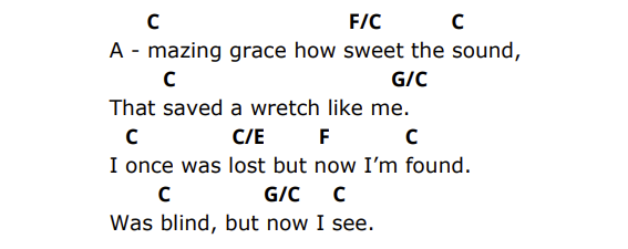 Excerpt of chord chart for Amazing Grace.