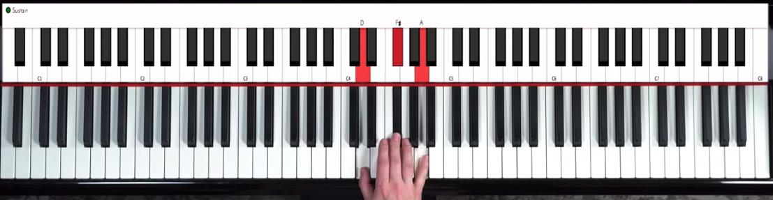 The Claw - D major chord