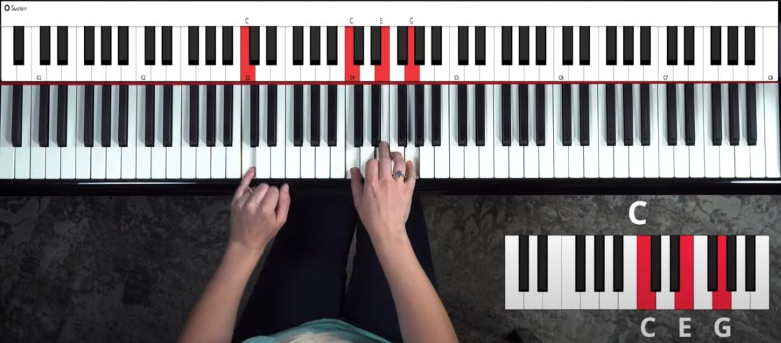 Faded piano tutorial - C major