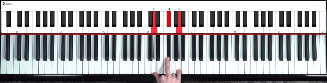 D major root position