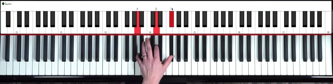 Left Hand D major 2nd inversion