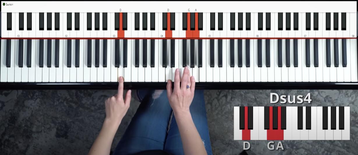Dsus4 chord