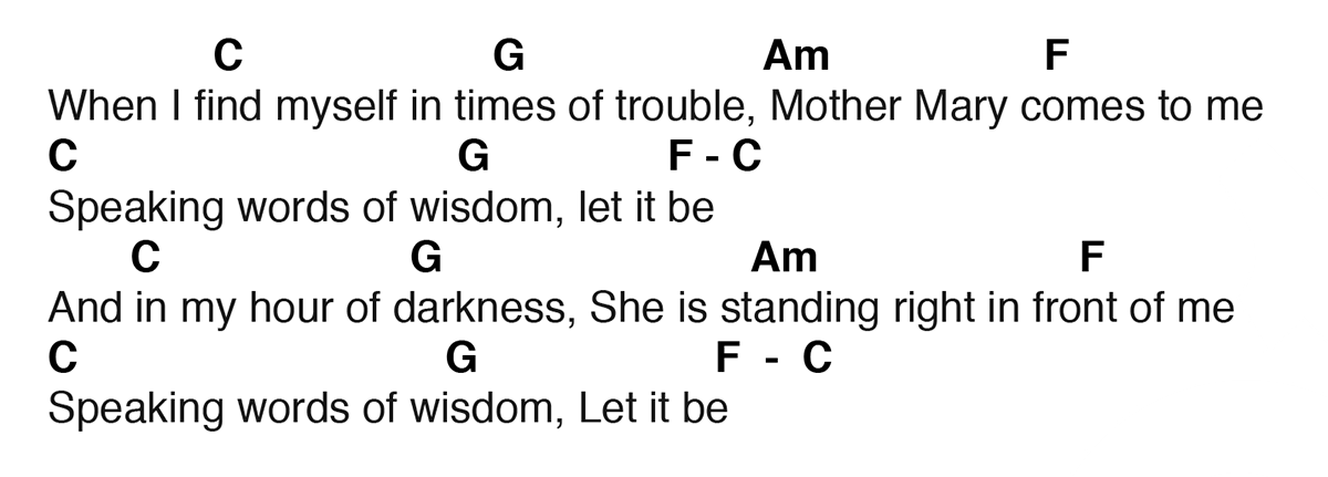 Chord chart of Let It Be by the Beatles showing first verse with chords.