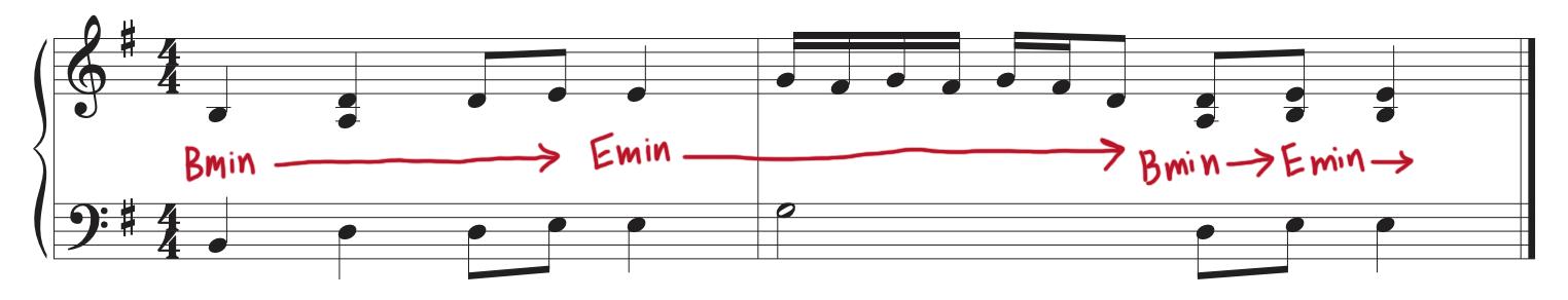 Markup of grand staff sheet music of Iron Man riff showing chord changes.