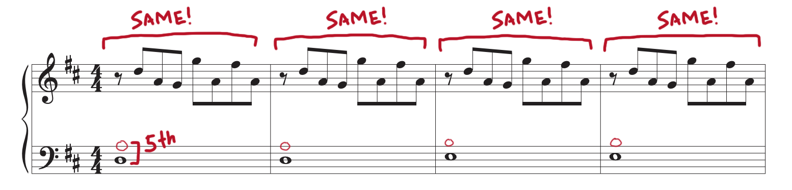 Grand staff score of Sweet Child O' Mine riff with markup showing repeated motif and added fifths in left hand.
