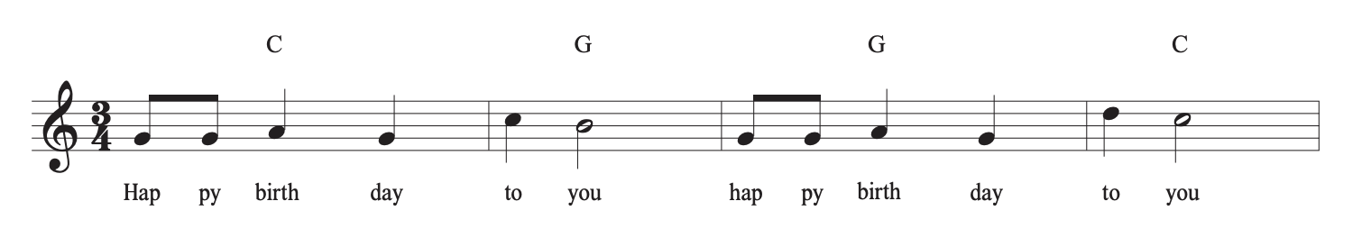 Excerpt of first line of Happy Birthday lead sheet.