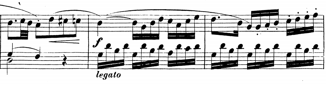 Section of Mozart's Sonata in C major with crescendo, forte, legato, phrasing, and staccato.