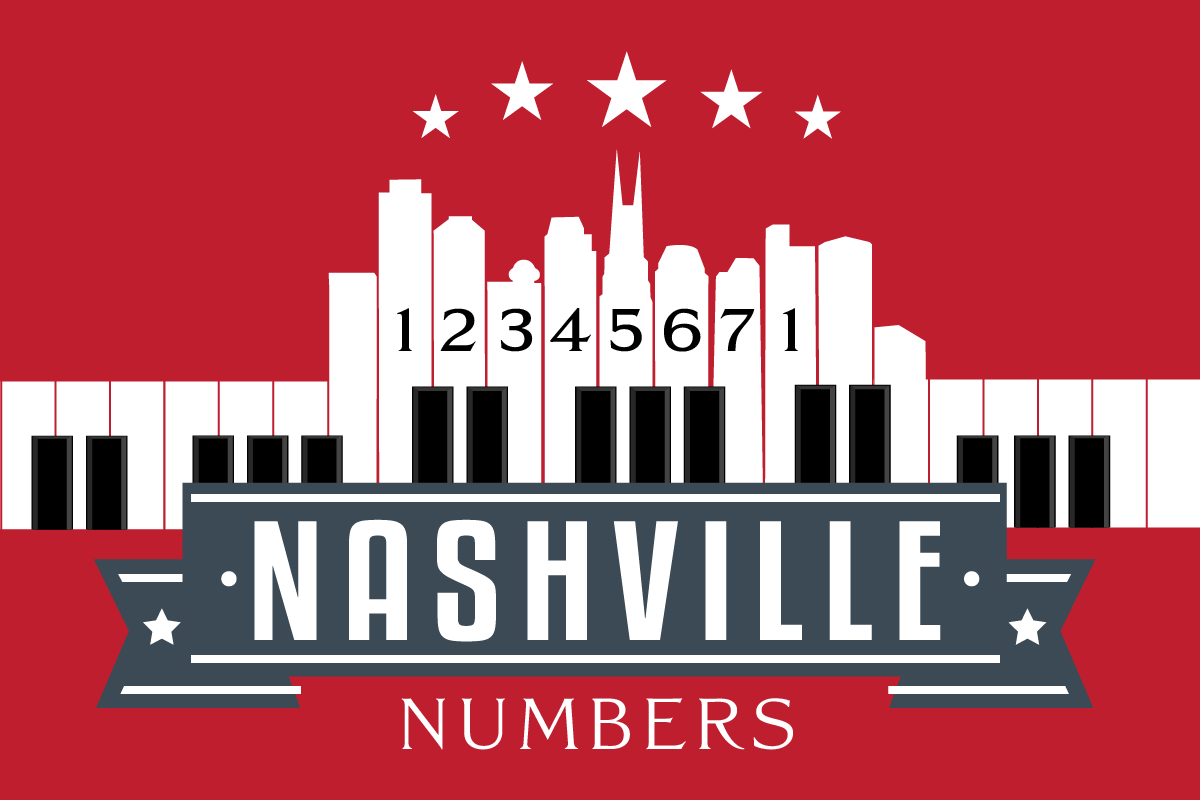 Keyboard shaped like the Nashville skyline with numbers on it.