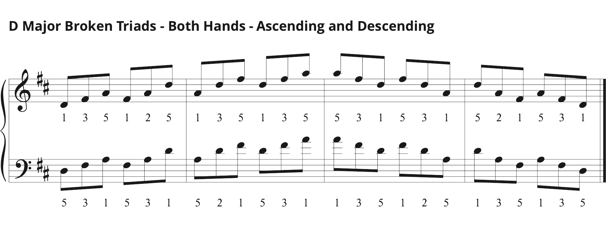 D Major Broken Triads - Both Hands - ascending and descending in triplet eighth notes with fingering on grand staff.