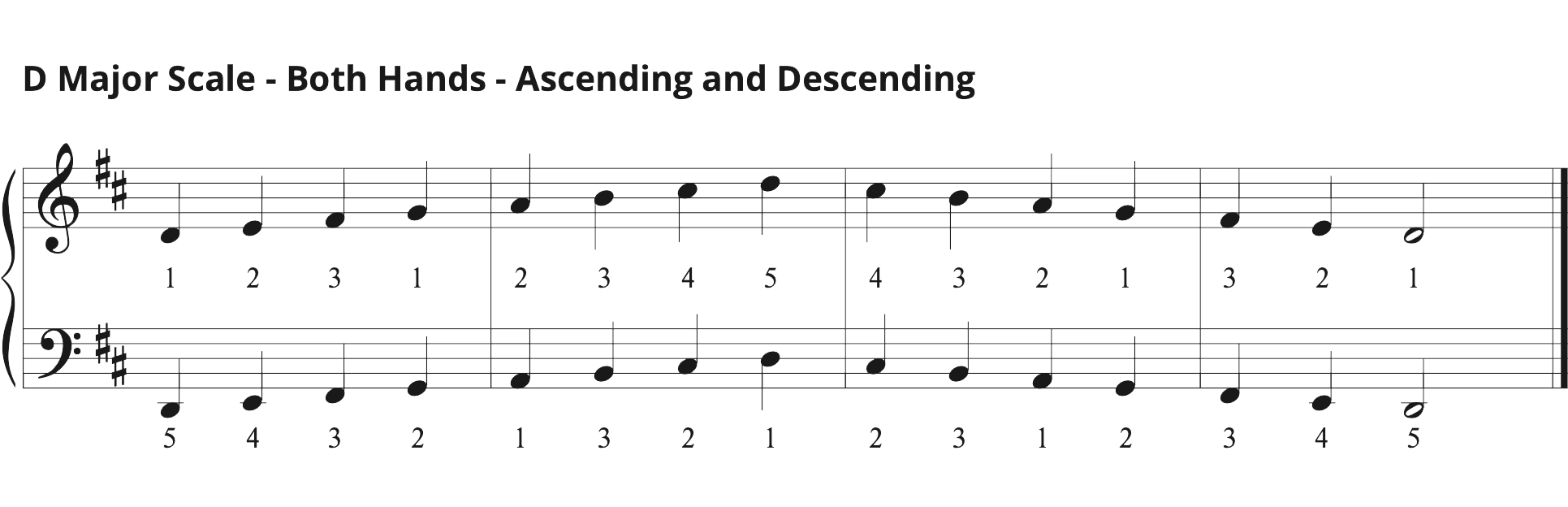 D Major scale both hands, ascending and descending on grand staff, one octave with fingering in quarter notes.