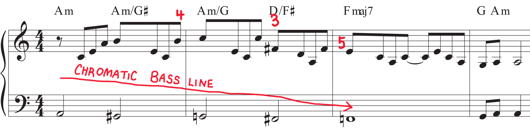Stairway to Heaven sheet music mark-up of the introduction showing fingering and descending chromatic bass line.