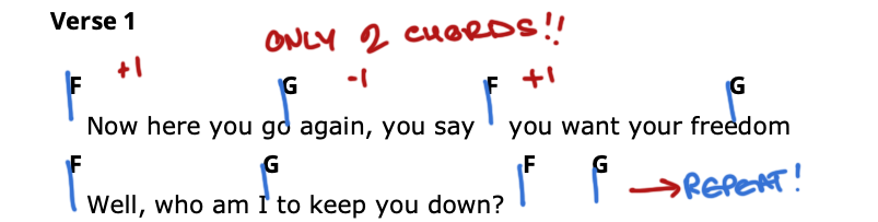 chords to play songs